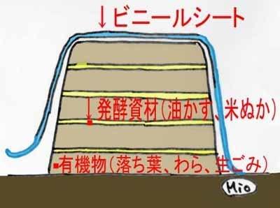 taihi-tukurikata1.jpg